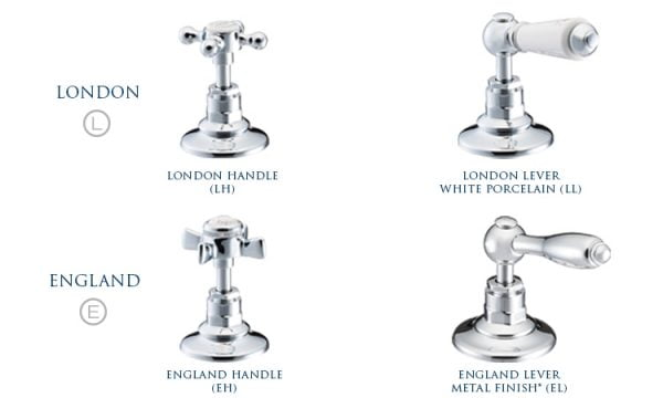St James England Cross Top Isolating Tap SJ140CPEHSD