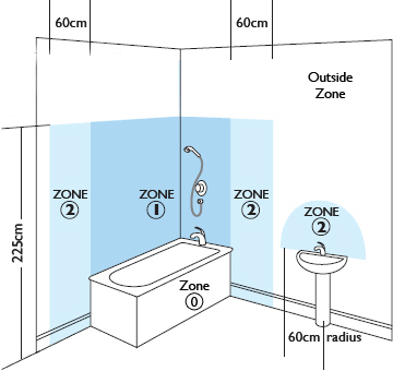 Crosswater Linea LED Lit Mirror 800 x 600mm MF8060A