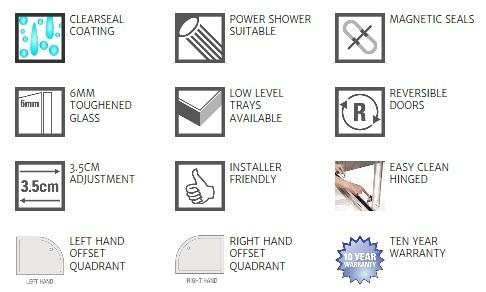Saneux Wosh Offset Shower Quadrant 1200x900mm S2520