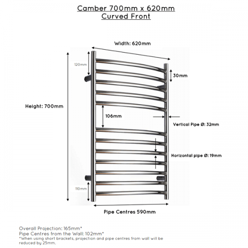 JIS Camber Curved Stainless Steel 700x620 Heated Towel Rail-22454