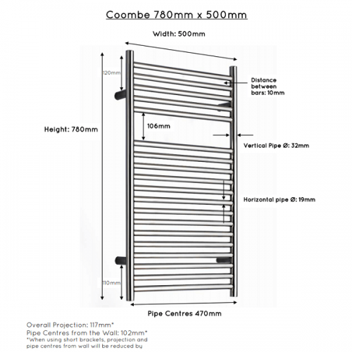 JIS Coombe Stainless Steel 780x500mm Heated Towel Rail-22435