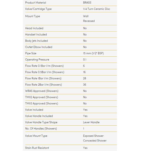 Premier Edwardian Sequential Thermostatic Shower Valve-22038