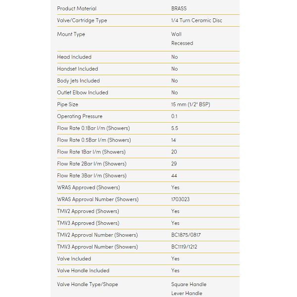 Premier Volt Thermostatic 3 Outlet 3 Handle Shower Valve-21985
